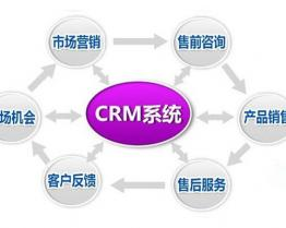 企业为何要开发CRM客户管理系统?